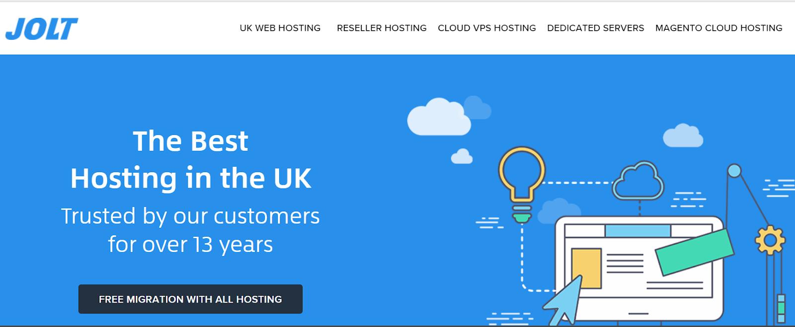 setup wordpress blog hosting services