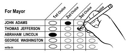 File:Hand Marking Ranked Ballot.png