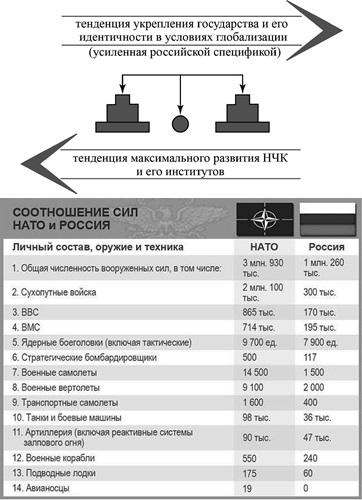 http://eurasian-defence.ru/sites/default/files/Kupriyanov/2019/201904/20190418/20190418exclanalit1/2.jpg