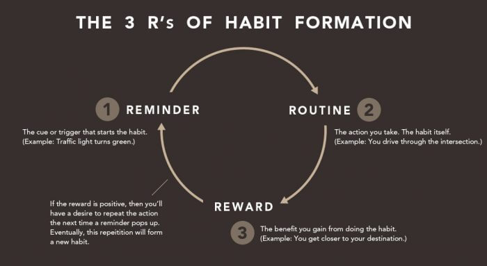habit-three-r