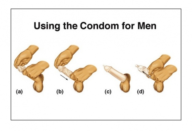How to Put On a Condom Follow Easy Instructions