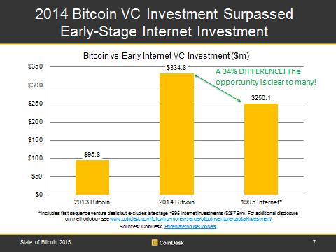 investissement initial doublé en bitcoin
