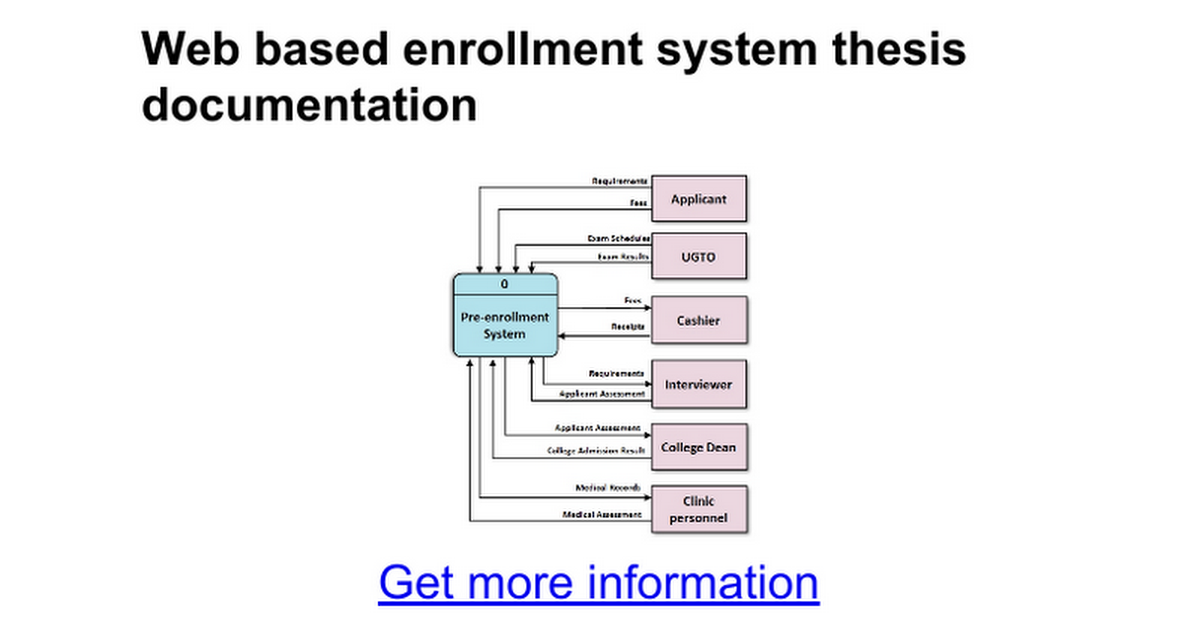thesis for enrollment system School staff and administrators welcome to the student enrollment management system (sems) sems is designed to support school staff and administration as they manage enrollment processes for all grade levels, from pre-k to hs.