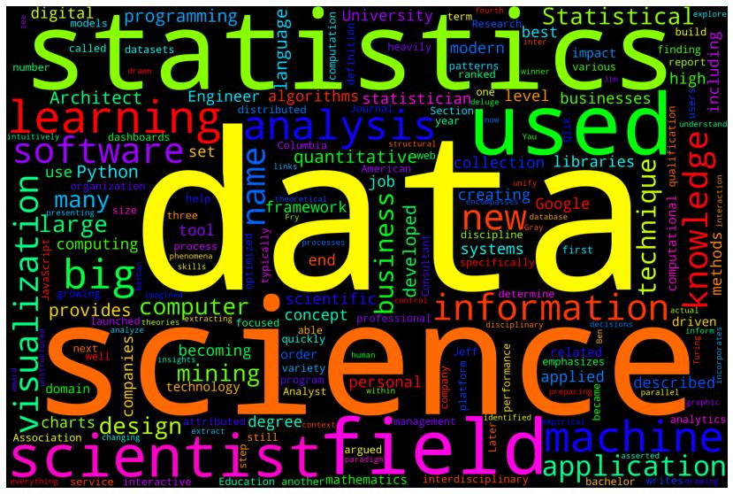 C:\Users\Hp\Desktop\data science\Word_cloud.png