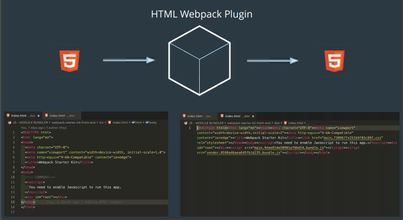 html-webpack