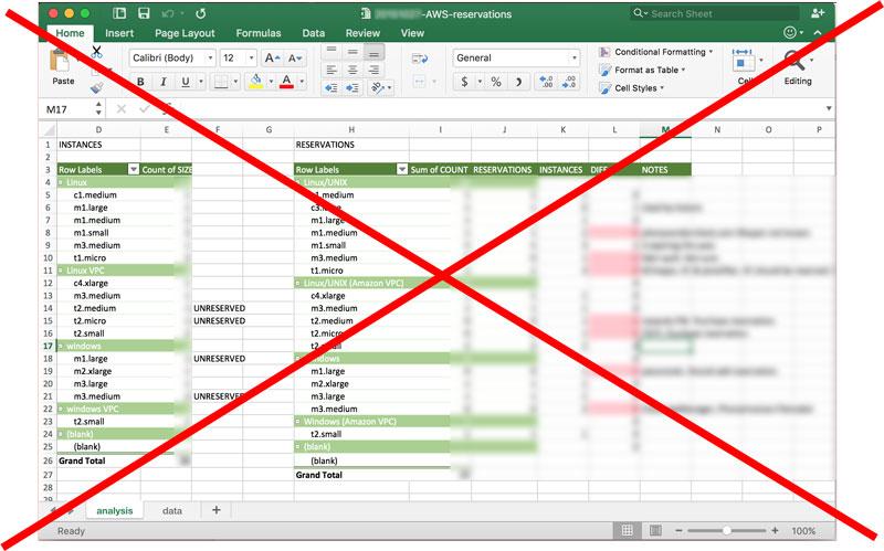 no-more-spreadsheets