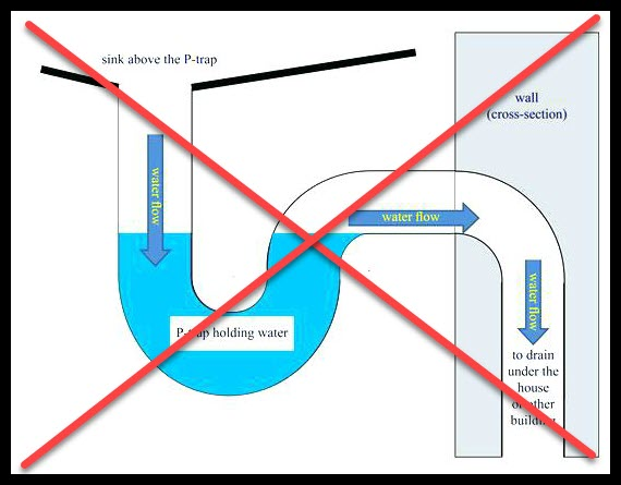 I need to see you, Plumbing Traps and Vents | NCW Home