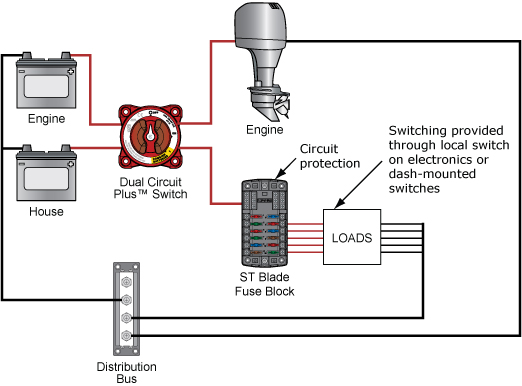 wiring diagram for boat switches the wiring diagram bep marine battery switch wiring diagram wiring diagram and wiring diagram