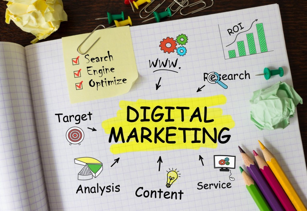 Why Data-Driven Campaigns Is Essential for Digital Marketing Agencies