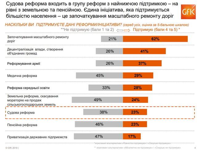 Хто освоює $1,75 мільярда міжнародної донорської допомоги Україні 06