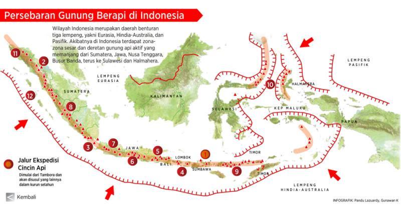 Lempeng aktif penyebab terjadinya gempa lombok