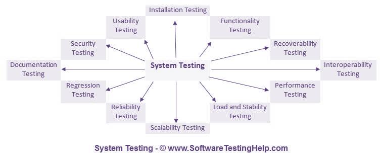 System-Testing-2.jpg