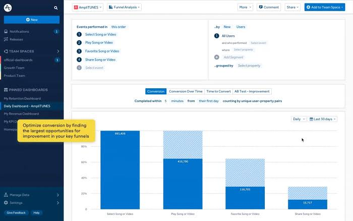Product Analytics Software