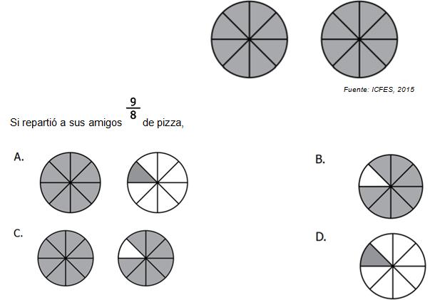 6. ¿cuál de las siguientes figuras representa la pizza que se repartió?