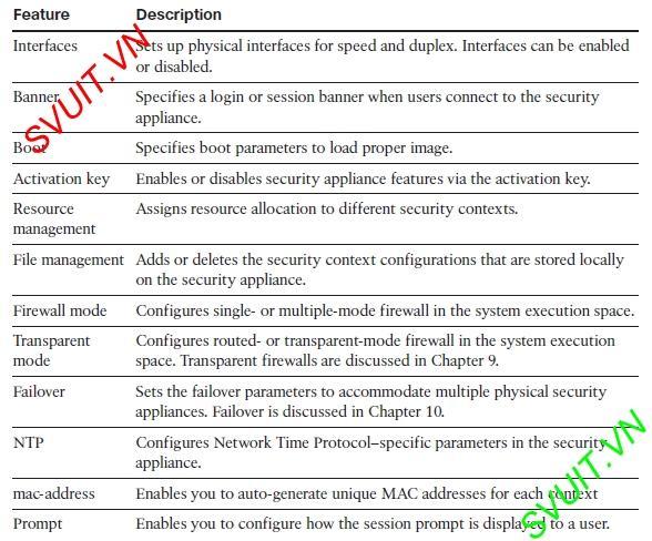 Virtual firewall Cisco ASA(2)