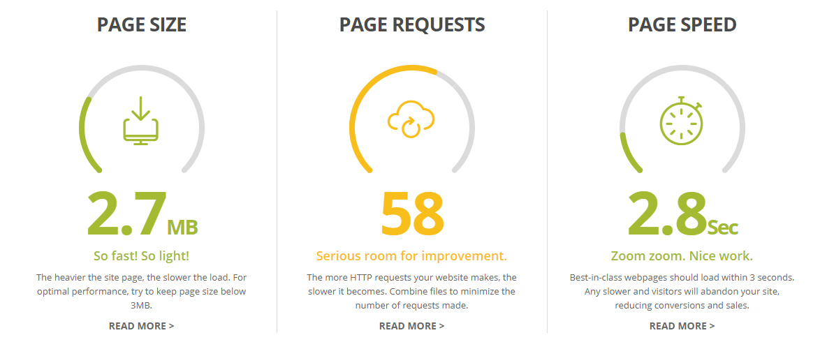 HubSpot Website Grader page speed