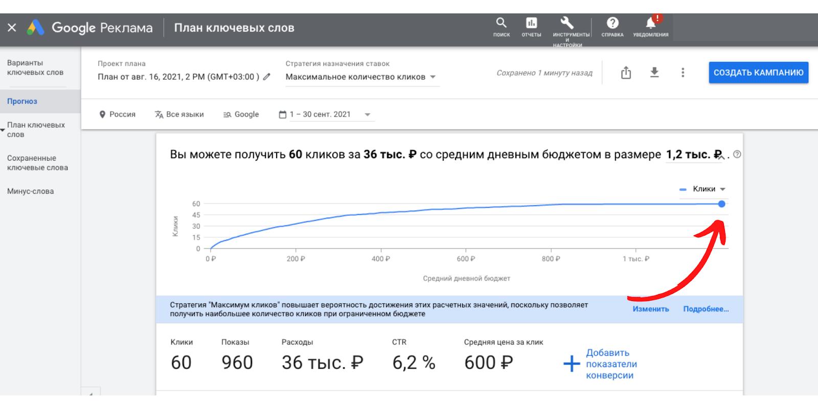 Прогноз стоимости рекламной кампании в Google Ads
