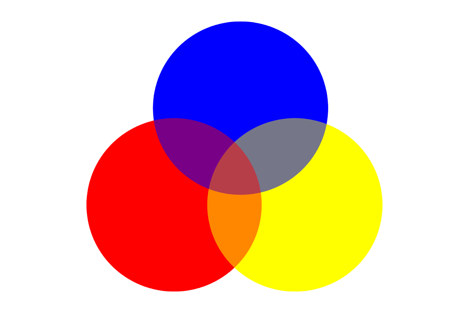 Primary colors to test on instagram call to action buttons