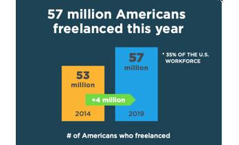 freelance-stats-us-2019