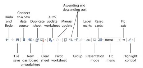 Worksheet toolbar