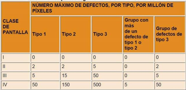 tabla-errores.jpg