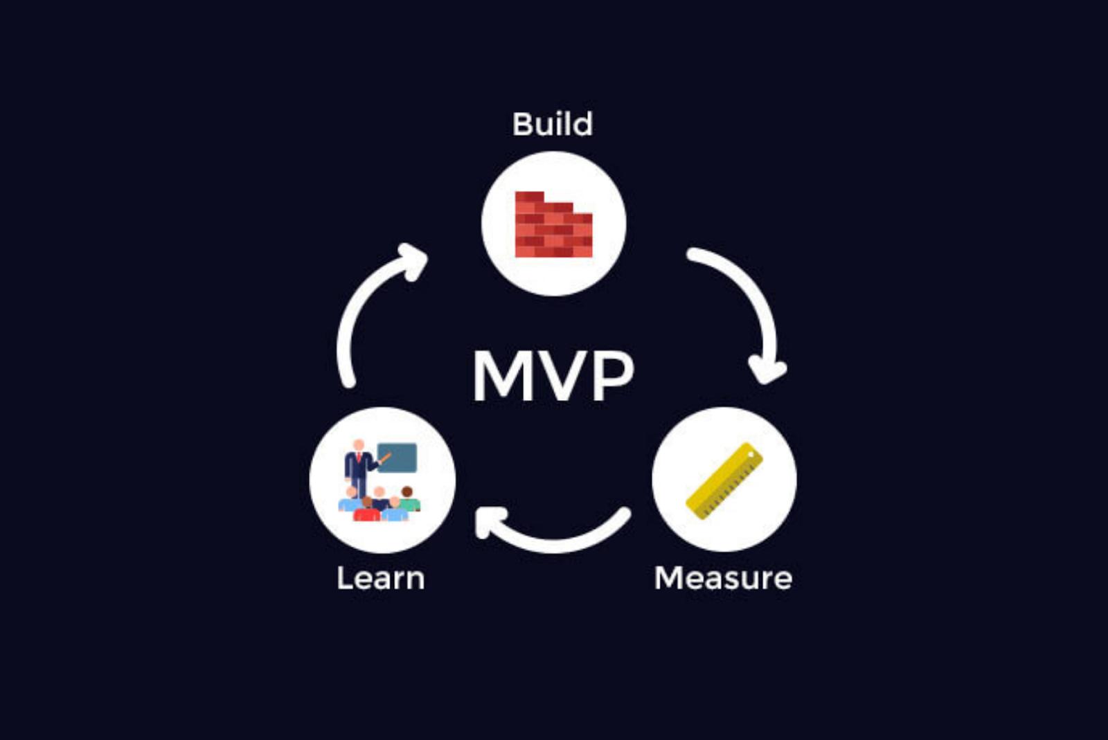 Build a Minimal Viable Product
