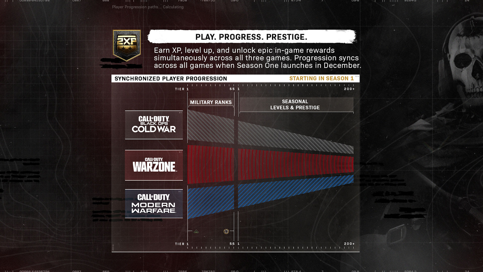 Call of Duty Warzone future info.