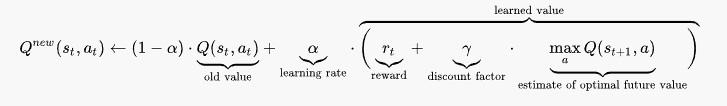Reinforcement Learning Automated trading q learning formula