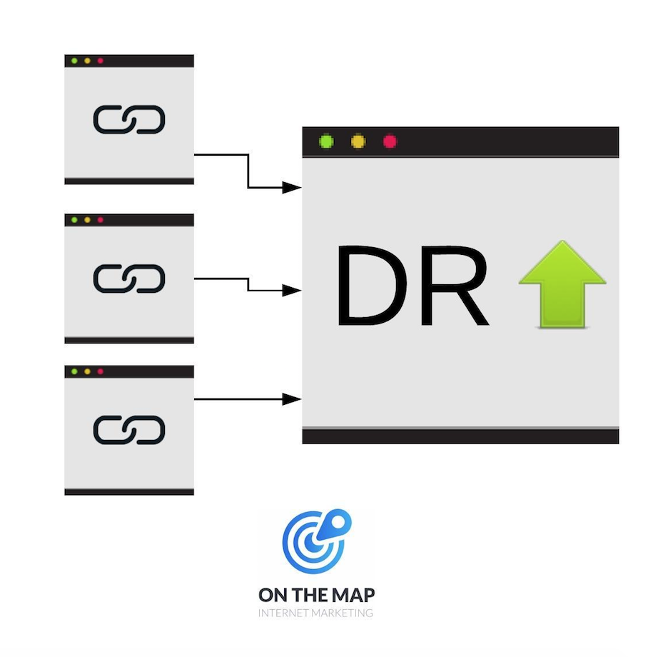 Domain Rating Growth Through Link Building - On The Map, Inc.