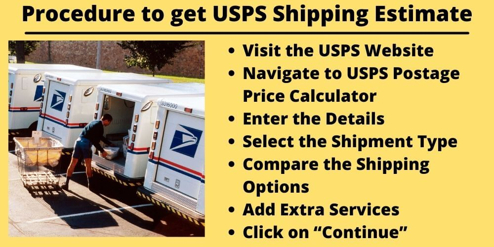 How to get USPS shipping estimate