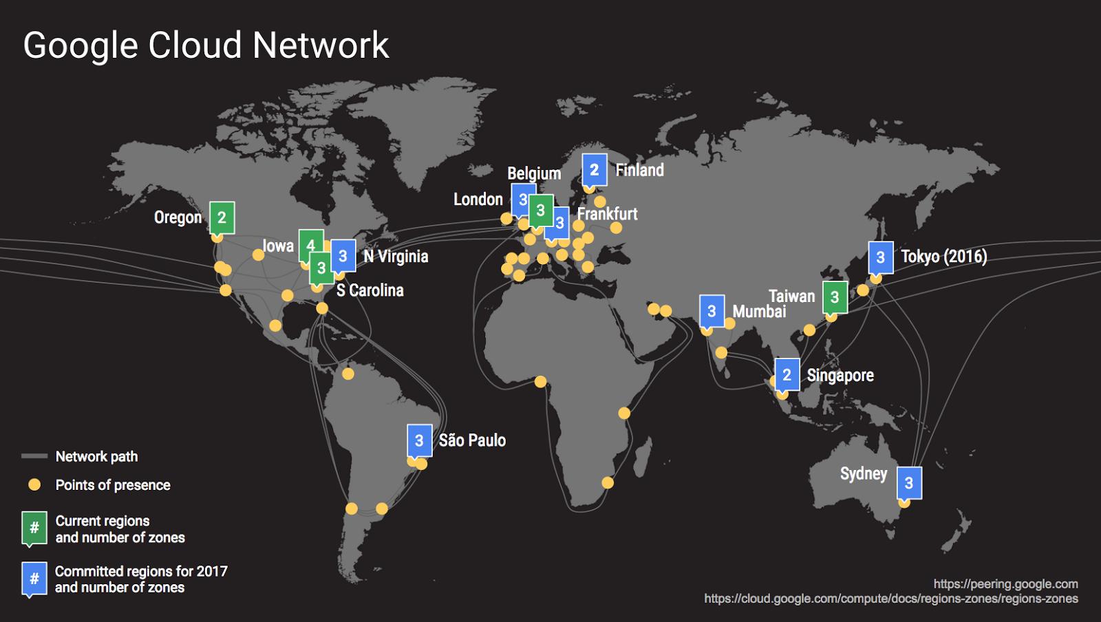 Image result for google cloud network