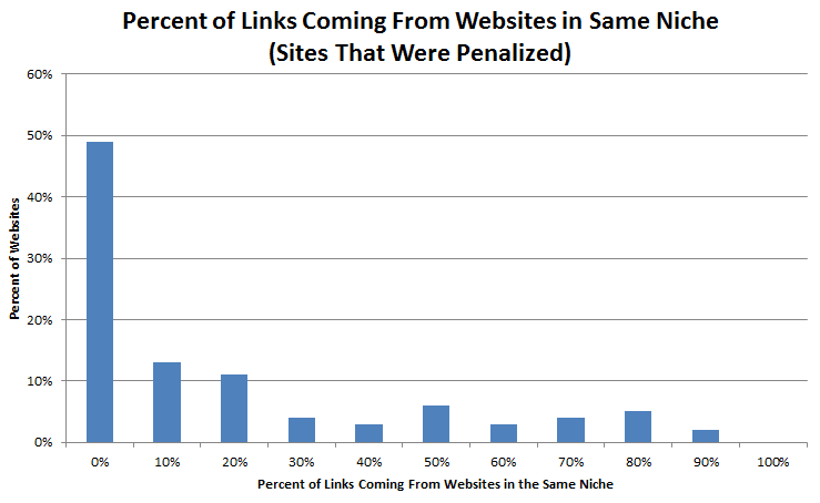 relevant backlinks.png
