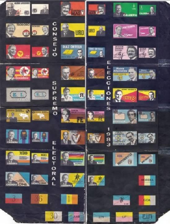 Tarjetón Electoral 1983