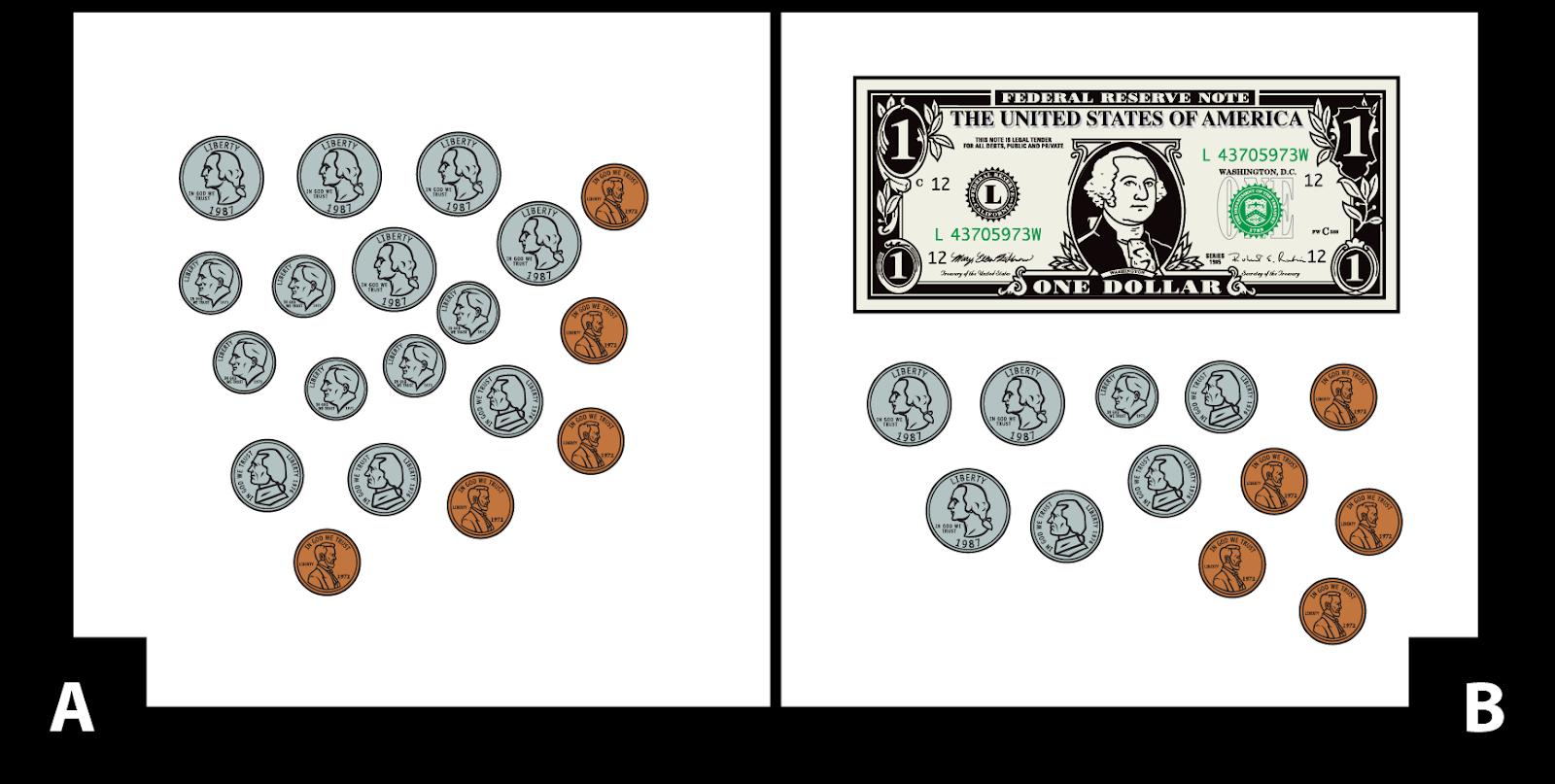 A: 5 monedas de 25 centavos, 6 monedas de 10 centavos, 3 monedas de 5 centavos y 5 monedas de 1 centavo. B: Un billete de un dólar, 3 monedas de 25 centavos, 1 moneda de 10 centavos, 3 monedas de 5 centavos y 5 monedas de 1 centavo.