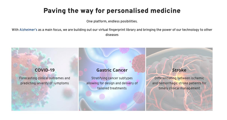 personalized medicine iLof