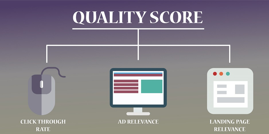 How to Improve Landing Page Quality Score For AdWords Campaign