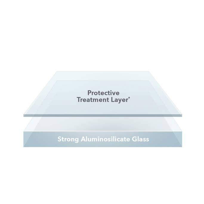 *Contains anti-microbial treatment that protects your screen protector, guarding against degradation from microorganisms.