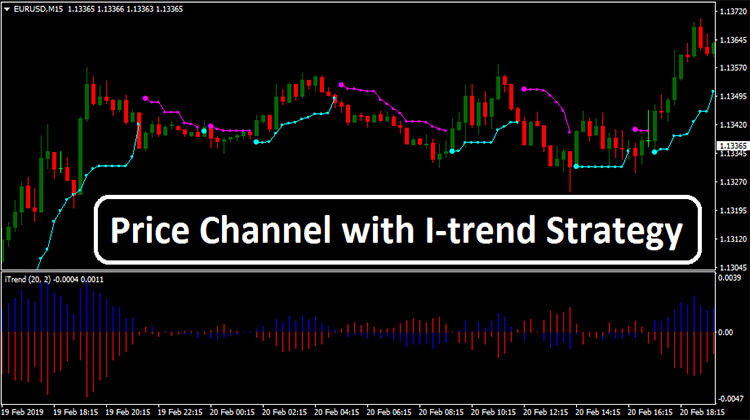 Details about Price Channel Forex System MT4 Indicator Trading Profitable  Easy Accurate easy