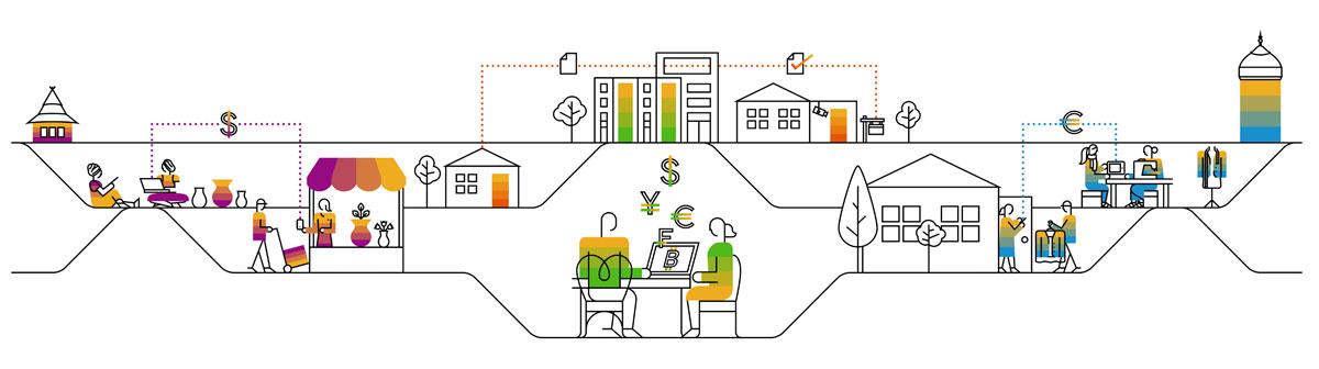 SAP Sibos concept