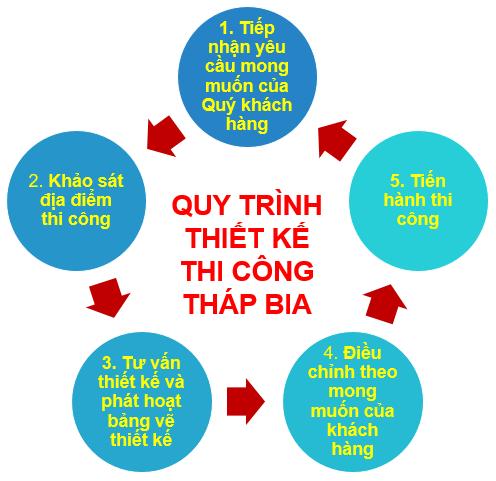 thiet-ke-thi-cong-thap-bia-23.png