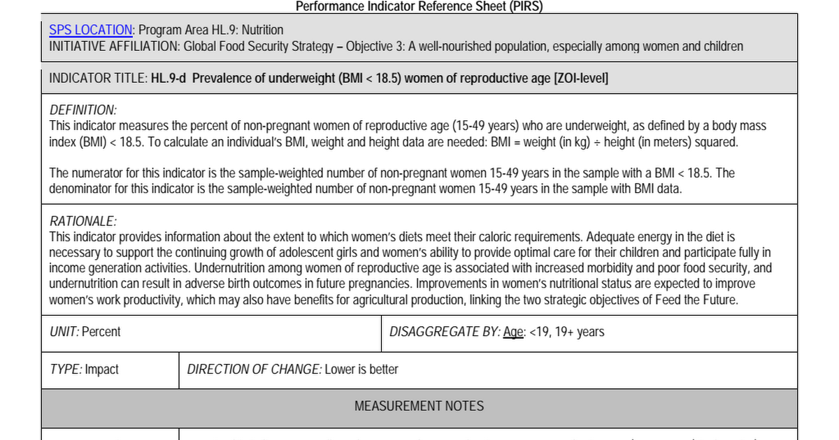 HL 9-d Prevalence of underweight women of reproductive age