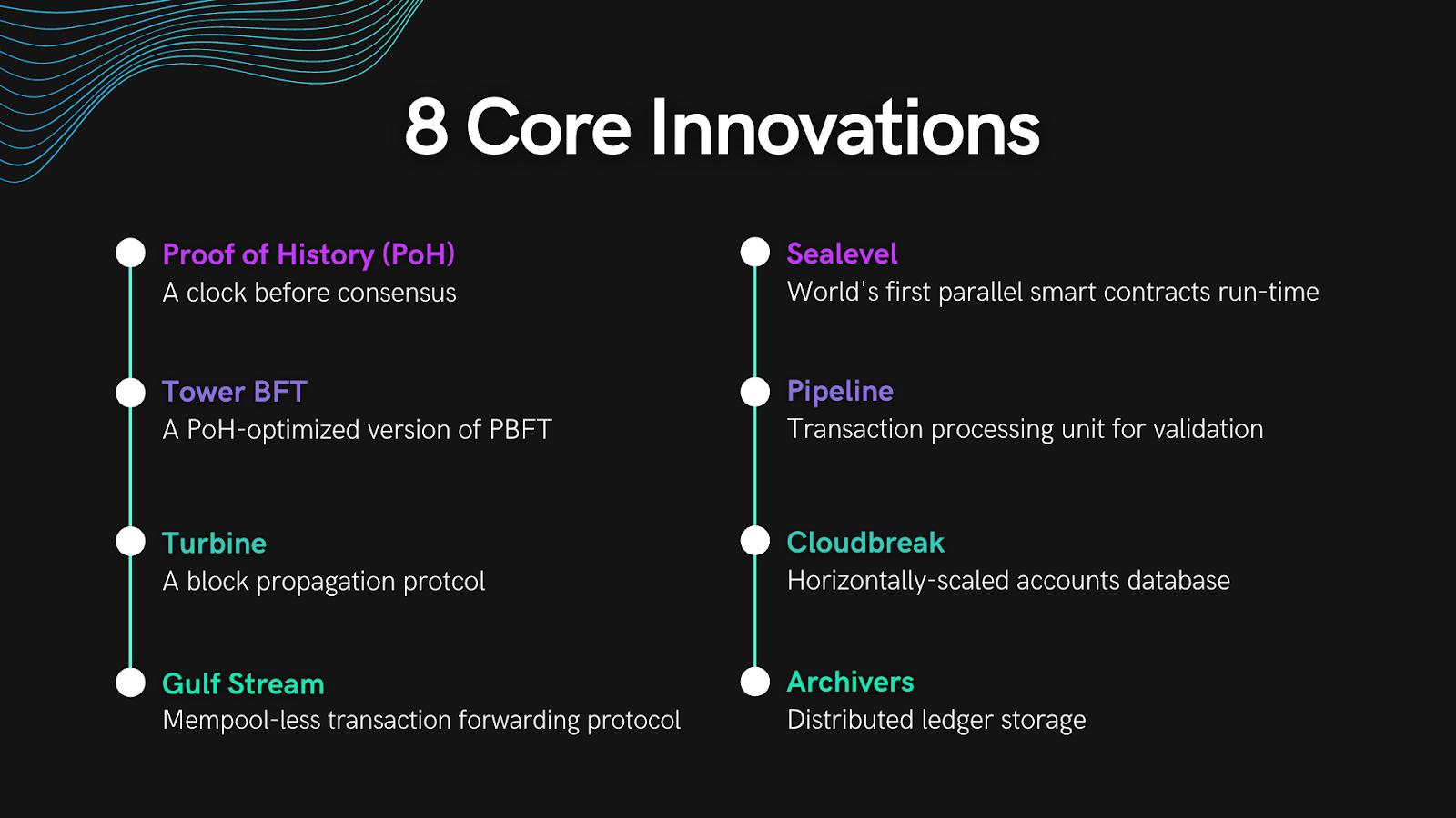 Solana's 8 core innovations