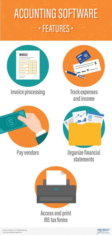 Accounting Software Benefits
