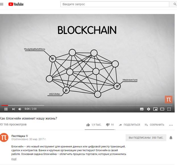 Оформление ролика на YouTube, описание ролика на YouTube, ключевые слова на Youtube