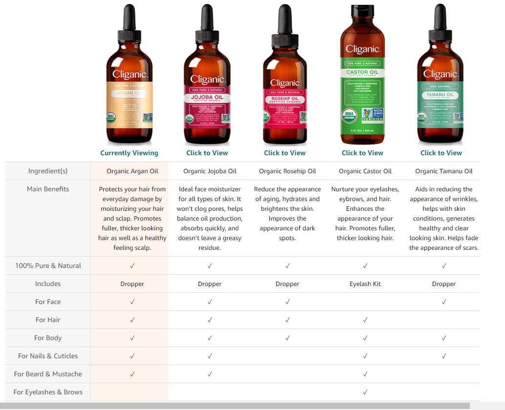 Cliganic Argan Oil Product Comparison for eCommerce Conversions