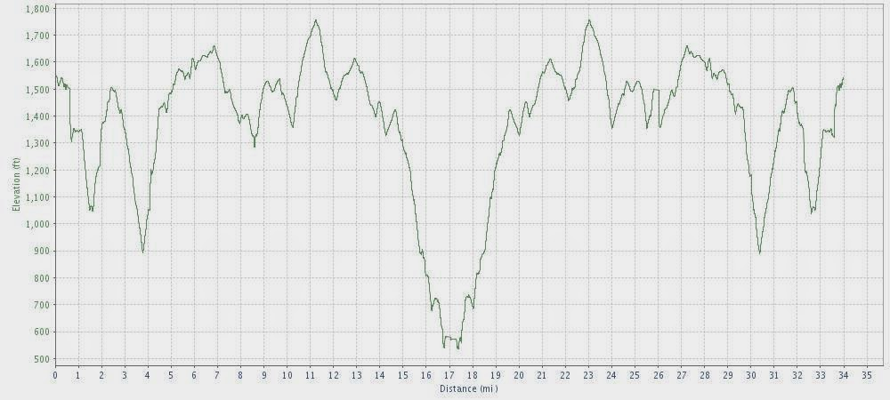 Catoctin_50k_elevation_profile.jpg