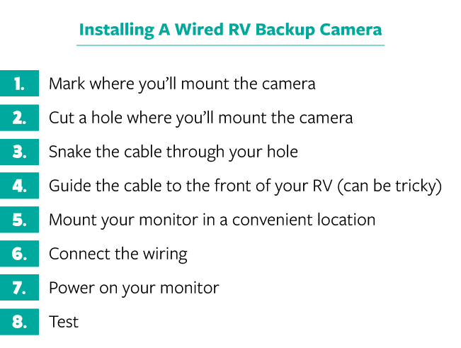 How to install wireless backup camera system for rvs complete mount the monitor in a convenient location that wont block your line of sight while driving above the rear view mirror on the dash is the most common swarovskicordoba Image collections