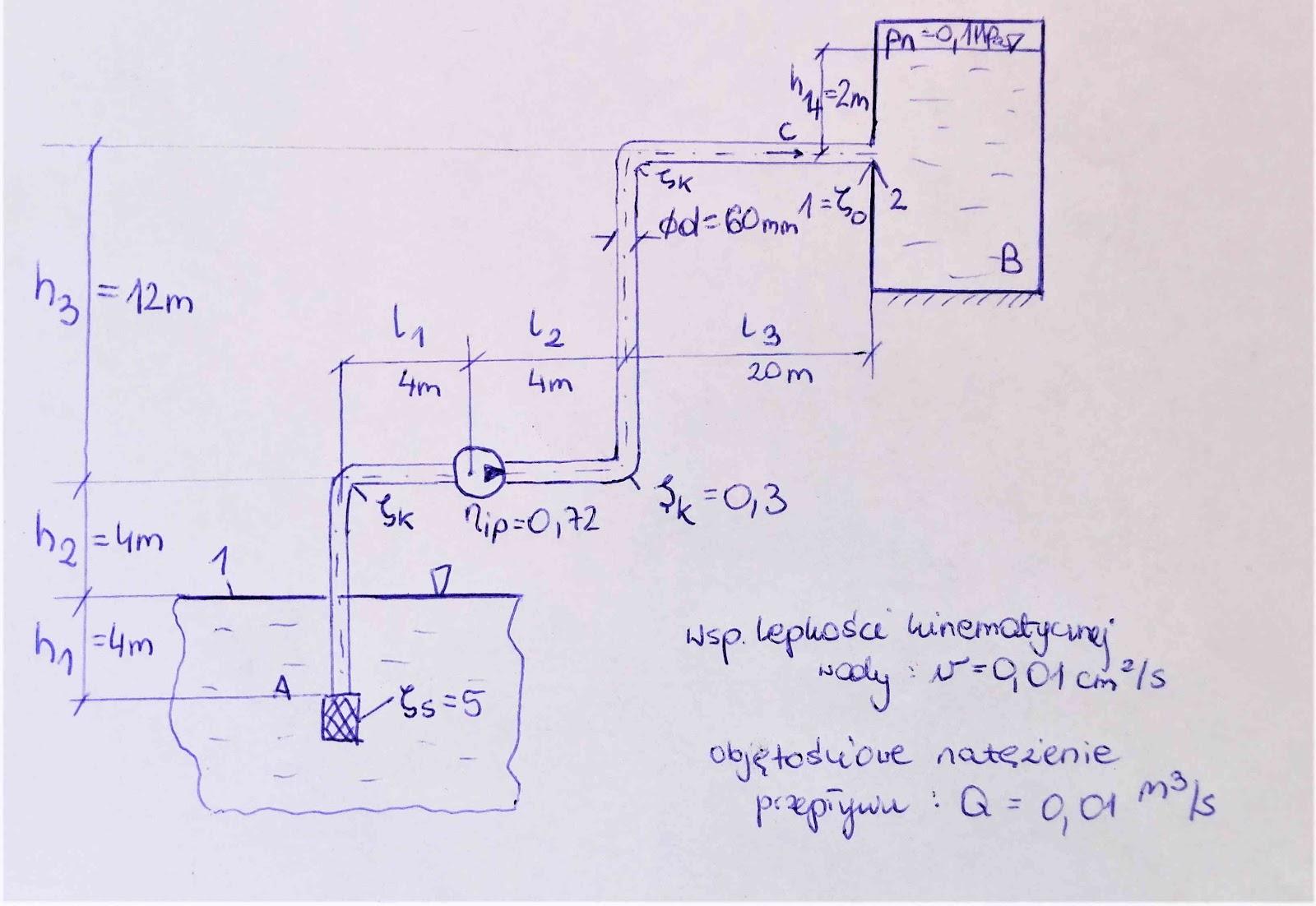 Układ hydrauliczny ze zbiornikiem dolnym i górnym