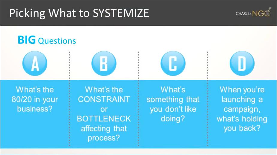 Построение системы в бизнесе