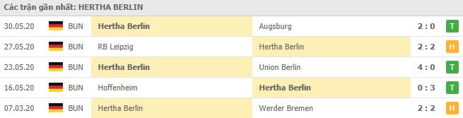 Thành tích của Hertha BSC Berlin